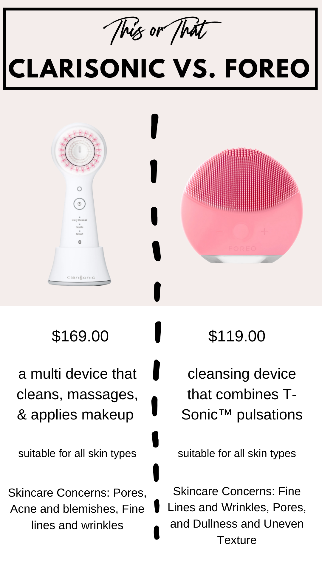 Houston beauty blogger Uptown with Elly Brown shares her thoughts on Clarisonic Versus Foreo and what you need to know before you buy one!